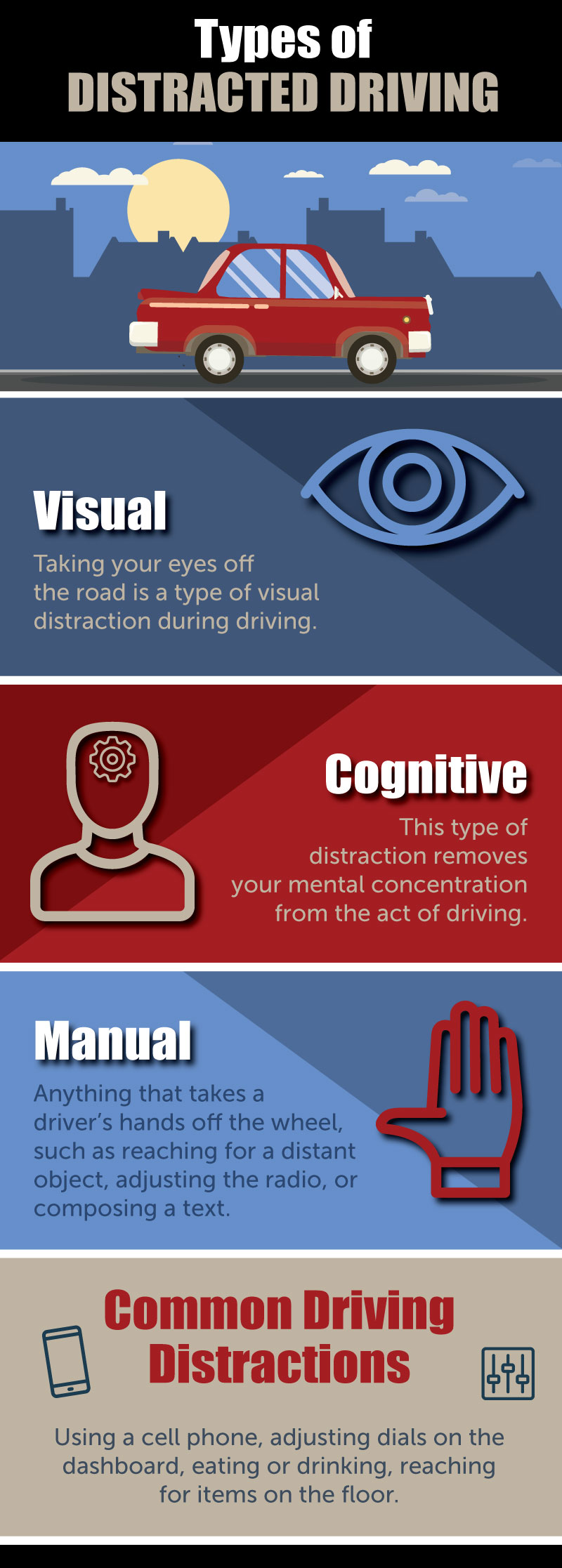 Philadelphia car accident lawyers describe the types of distracted driving